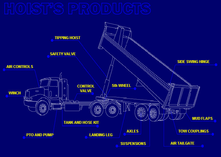 Hoist's Products